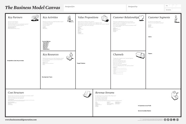 lean canvas template 4 single amp focused business canvas lean xpress 22715 | business model canvas poster page advanced